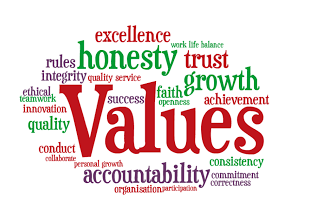Values​ business cambodia